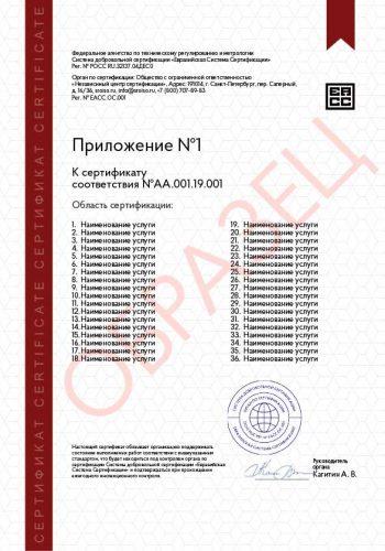 OHSAS_18001_prilogenie